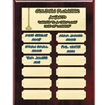 Golden Plunger Fantasy Football Perpetual Plaques